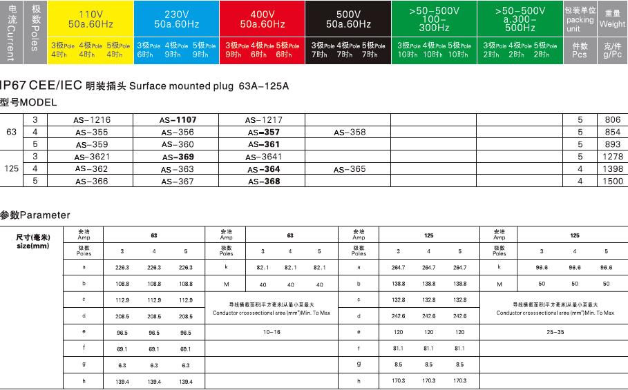 as-369-%e5%8f%82%e6%95%b0